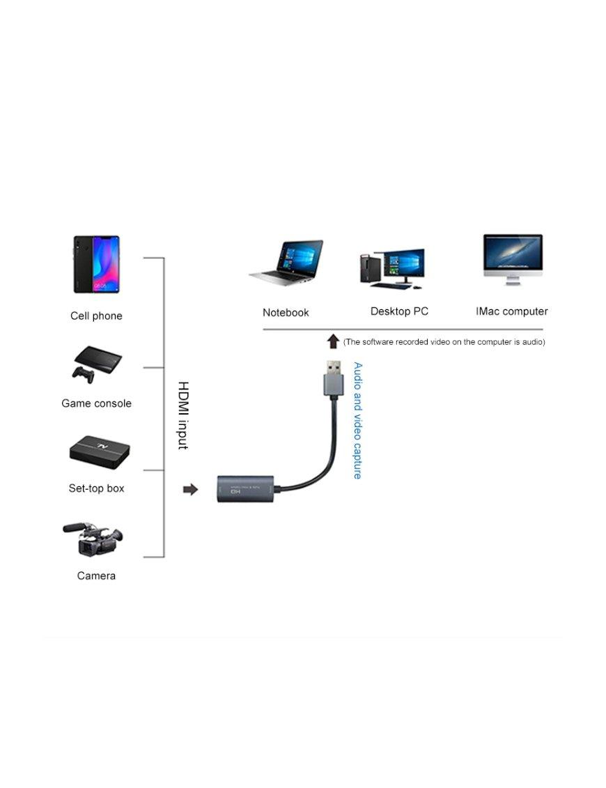 Capturadora Z29 HDMI USB 2.0